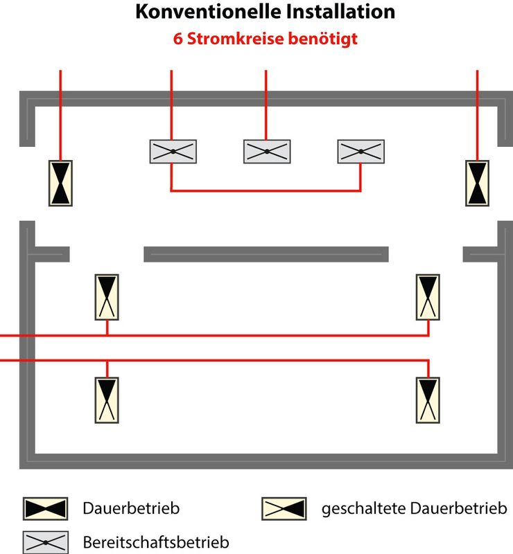 Atemberaubend Verständnis Für Elektrische Diagramme Und Steuerkreise ...