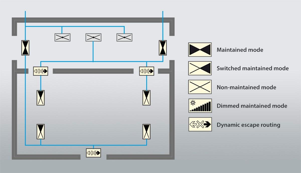 Emergency Ballast Wiring Diagram Life rj11 wiring diagram australia ...